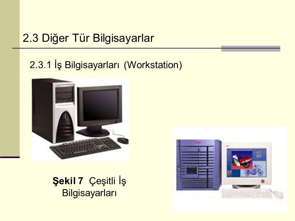 2.3 Diğer Tür Bilgisayarlar 2.3.1 İş Bilgisayarları (Workstation) Şekil 7 Çeşitli İş Bilgisayarları