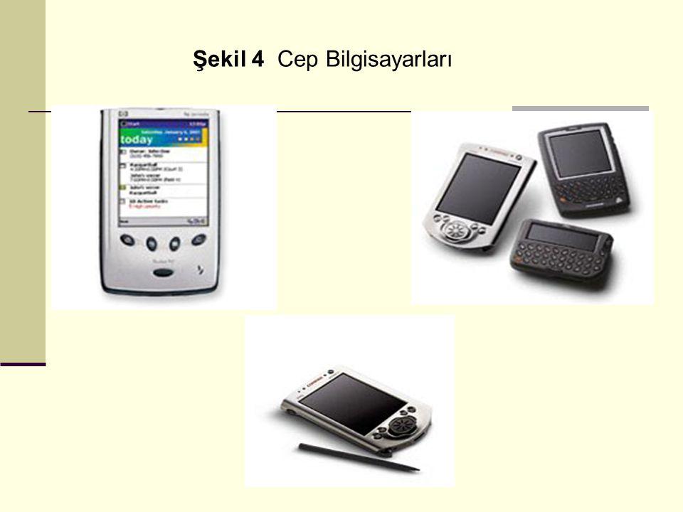 Şekil 4 Cep Bilgisayarları
