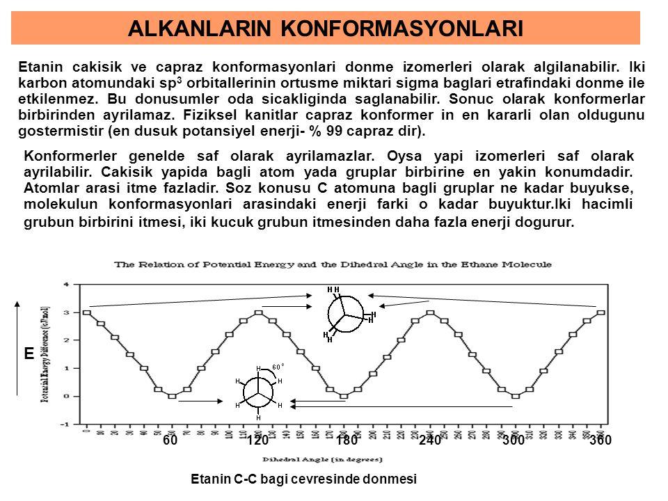 ALKANLARIN KONFORMASYONLARI Konformerler genelde saf olarak ayrilamazlar. Oysa yapi izomerleri saf olarak ayrilabilir. Cakisik yapida bagli atom yada