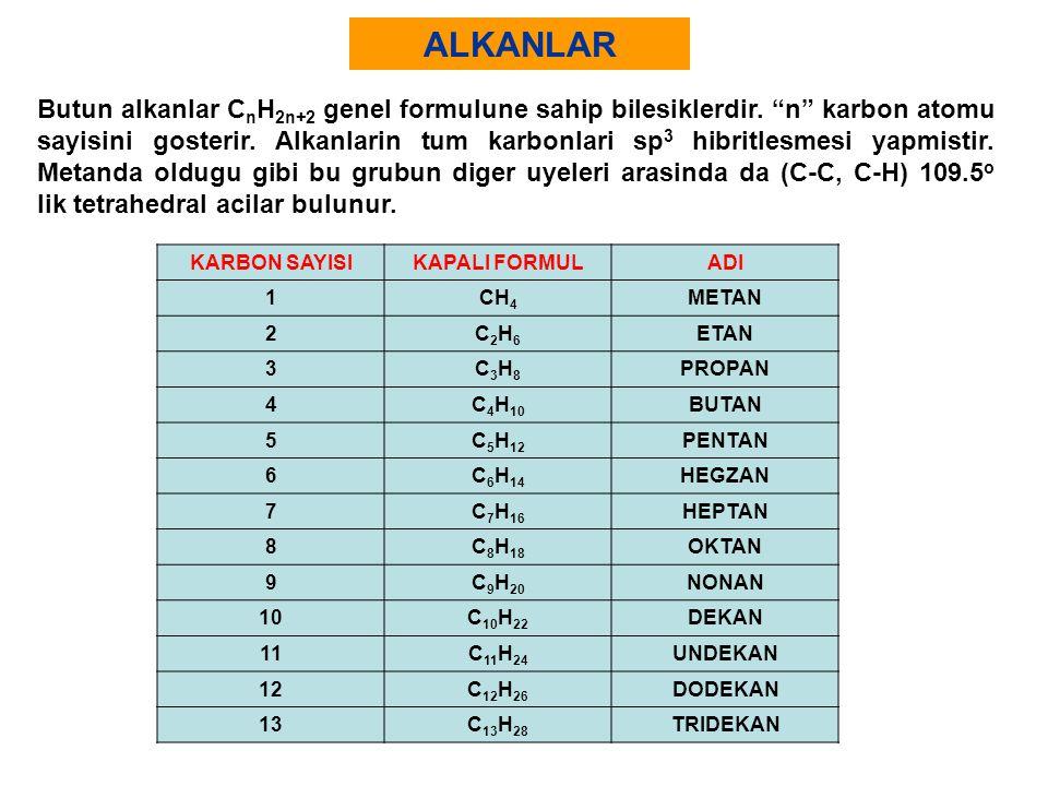 ALKANLARIN VE ALKIL HALOJENURLERIN VE ALKOLLERIN ADLANDIRILMASI ICIN IUPAC (INTERNATIONAL UNION OF PURE AND APPLIED CHEMISTRY) 1.