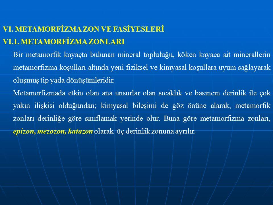 VI.METAMORFİZMA ZON VE FASİYESLERİ VI.1.