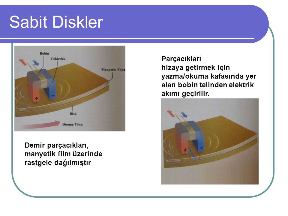 Sabit Diskler Demir parçacıkları, manyetik film üzerinde rastgele dağılmıştır Parçacıkları hizaya getirmek için yazma/okuma kafasında yer alan bobin telinden elektrik akımı geçirilir.