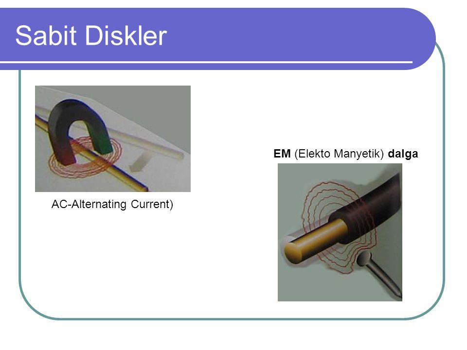 Sabit Diskler AC-Alternating Current) EM (Elekto Manyetik) dalga