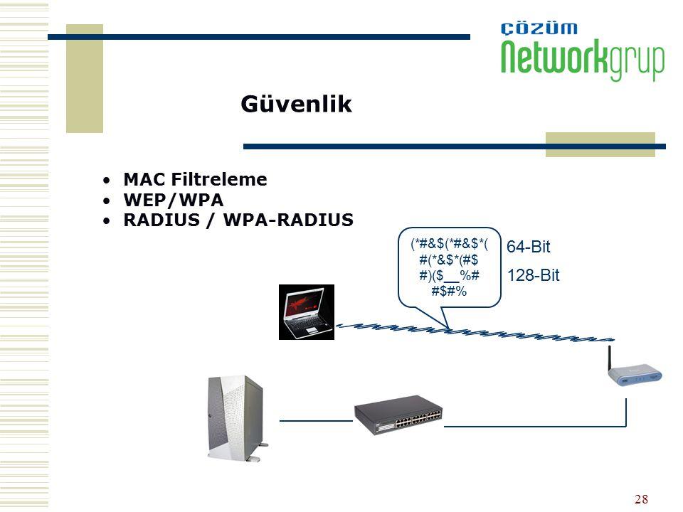 28 Güvenlik MAC Filtreleme WEP/WPA RADIUS / WPA-RADIUS (*#&$(*#&$*( #(*&$*(#$ #)($__%# #$#% 64-Bit 128-Bit