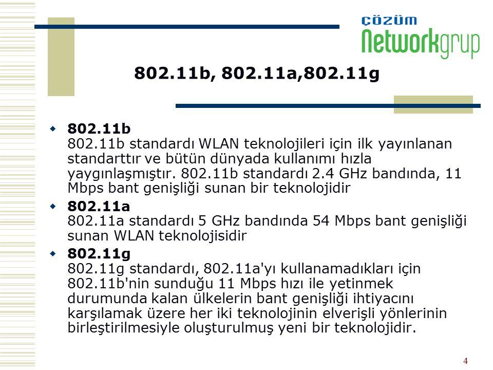 4 802.11b, 802.11a,802.11g  802.11b 802.11b standardı WLAN teknolojileri için ilk yayınlanan standarttır ve bütün dünyada kullanımı hızla yaygınlaşmı