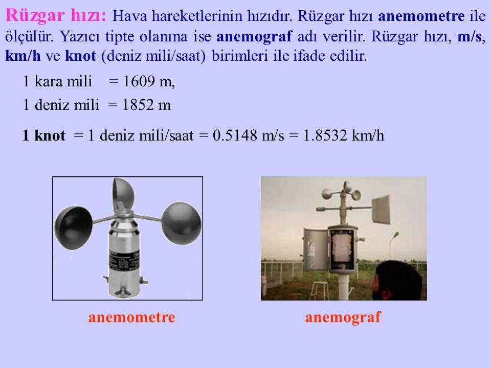 Rüzgar hızı: Hava hareketlerinin hızıdır. Rüzgar hızı anemometre ile ölçülür. Yazıcı tipte olanına ise anemograf adı verilir. Rüzgar hızı, m/s, km/h v