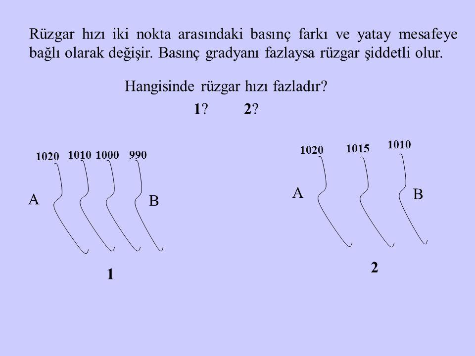 Rüzgar hızı iki nokta arasındaki basınç farkı ve yatay mesafeye bağlı olarak değişir. Basınç gradyanı fazlaysa rüzgar şiddetli olur. A B 1020 10101000