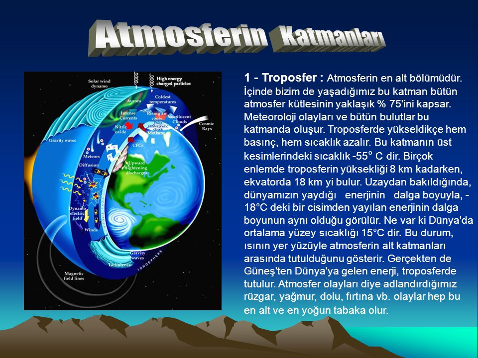 1 - Troposfer : Atmosferin en alt bölümüdür. İçinde bizim de yaşadığımız bu katman bütün atmosfer kütlesinin yaklaşık % 75'ini kapsar. Meteoroloji ola