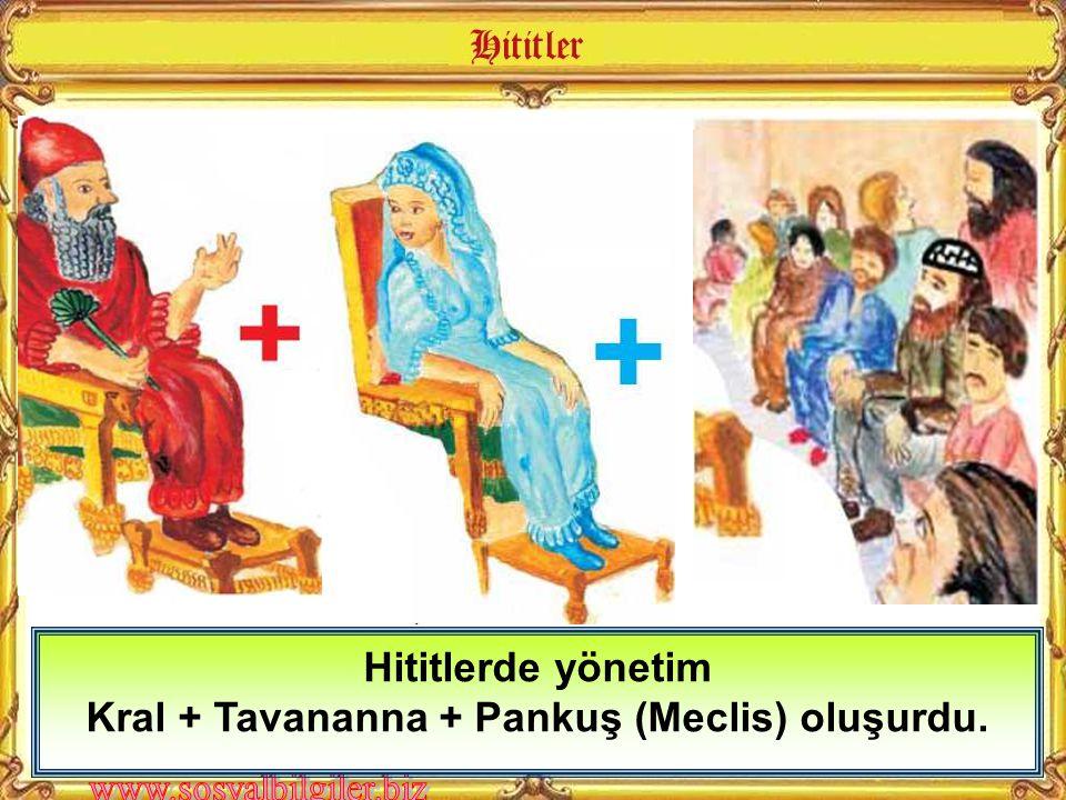 Hititlerde yönetim Kral + Tavananna + Pankuş (Meclis) oluşurdu.