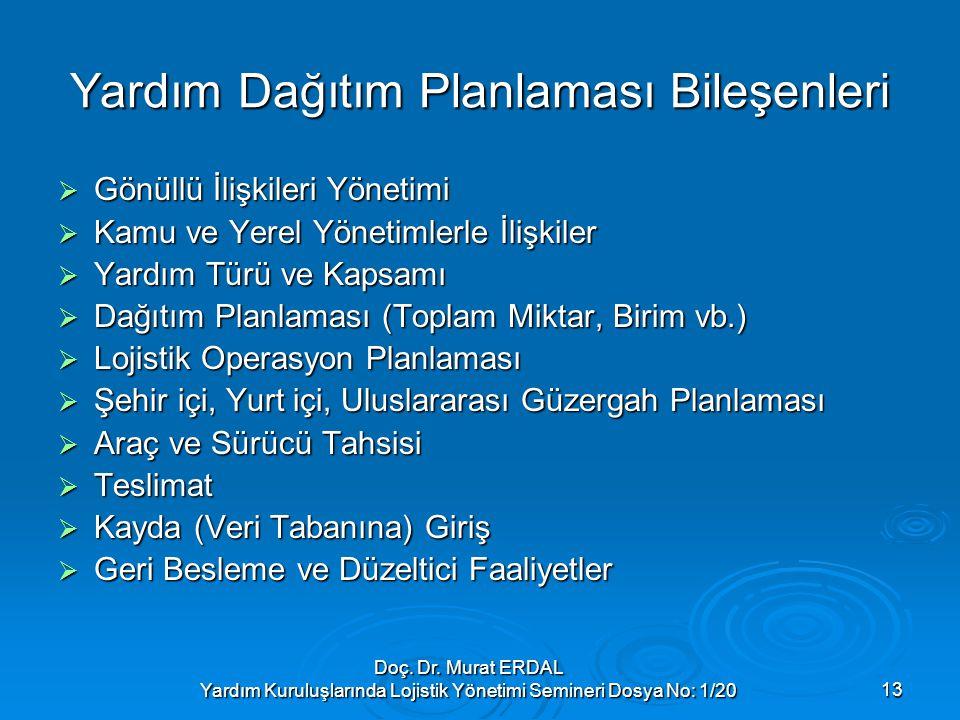 Doç. Dr. Murat ERDAL Yardım Kuruluşlarında Lojistik Yönetimi Semineri Dosya No: 1/2013 Yardım Dağıtım Planlaması Bileşenleri  Gönüllü İlişkileri Yöne