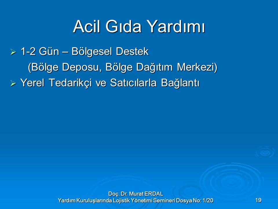 Doç. Dr. Murat ERDAL Yardım Kuruluşlarında Lojistik Yönetimi Semineri Dosya No: 1/2019 Acil Gıda Yardımı  1-2 Gün – Bölgesel Destek (Bölge Deposu, Bö