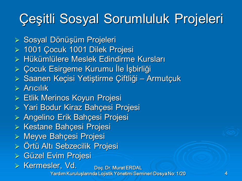 Doç. Dr. Murat ERDAL Yardım Kuruluşlarında Lojistik Yönetimi Semineri Dosya No: 1/204 Çeşitli Sosyal Sorumluluk Projeleri  Sosyal Dönüşüm Projeleri 