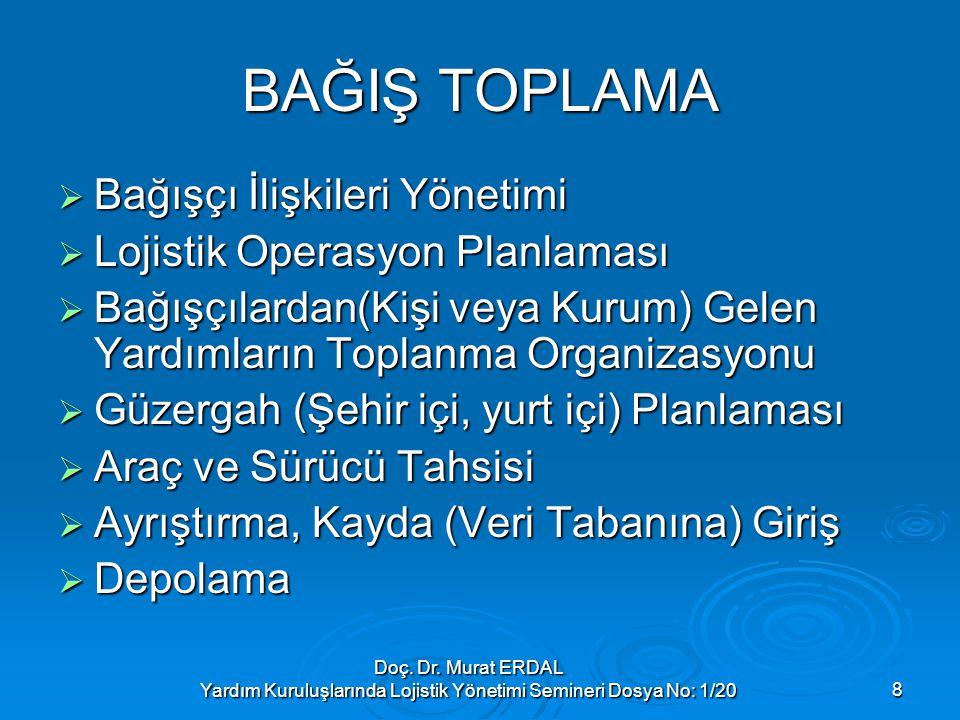 Doç. Dr. Murat ERDAL Yardım Kuruluşlarında Lojistik Yönetimi Semineri Dosya No: 1/208 BAĞIŞ TOPLAMA  Bağışçı İlişkileri Yönetimi  Lojistik Operasyon