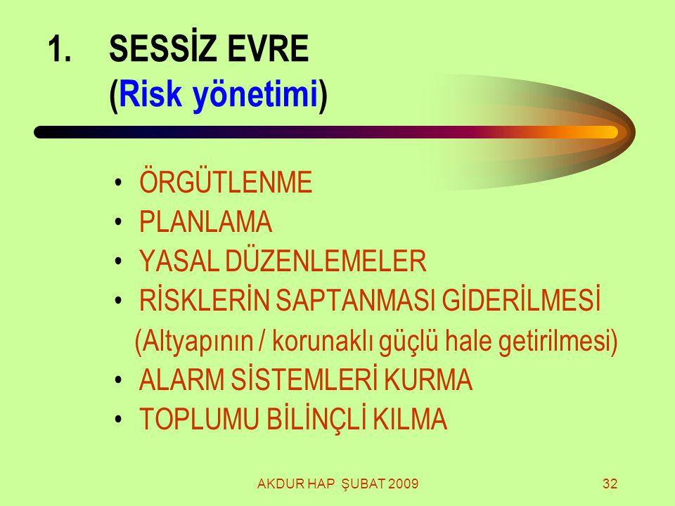 AKDUR HAP ŞUBAT 200932 1.SESSİZ EVRE (Risk yönetimi) ÖRGÜTLENME PLANLAMA YASAL DÜZENLEMELER RİSKLERİN SAPTANMASI GİDERİLMESİ (Altyapının / korunaklı g