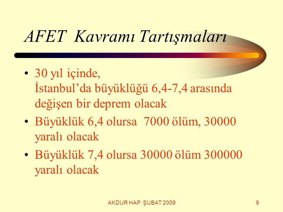 AKDUR HAP ŞUBAT 20099 AFET Kavramı Tartışmaları 30 yıl içinde, İstanbul'da büyüklüğü 6,4-7,4 arasında değişen bir deprem olacak Büyüklük 6,4 olursa 70
