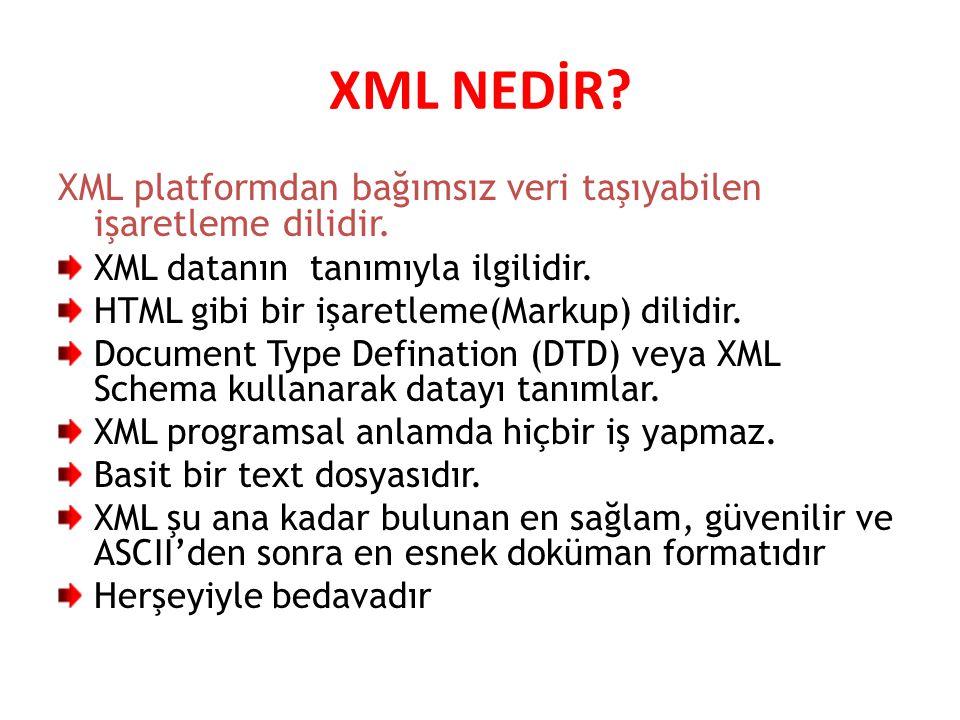 XML NEDİR? XML platformdan bağımsız veri taşıyabilen işaretleme dilidir. XML datanın tanımıyla ilgilidir. HTML gibi bir işaretleme(Markup) dilidir. Do