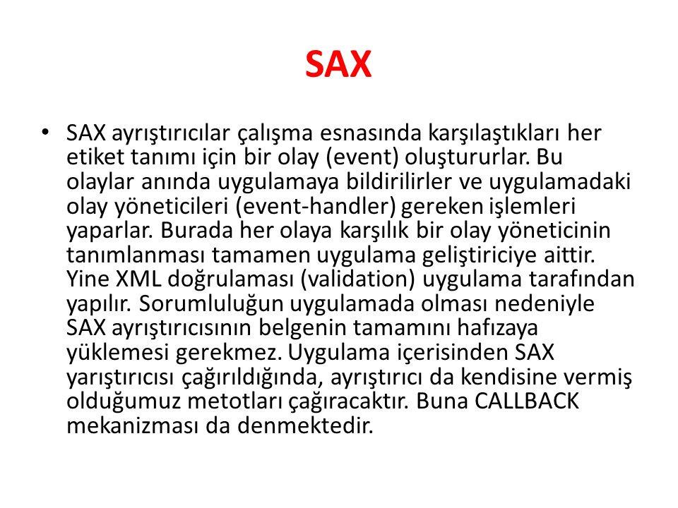 SAX SAX ayrıştırıcılar çalışma esnasında karşılaştıkları her etiket tanımı için bir olay (event) oluştururlar. Bu olaylar anında uygulamaya bildirilir