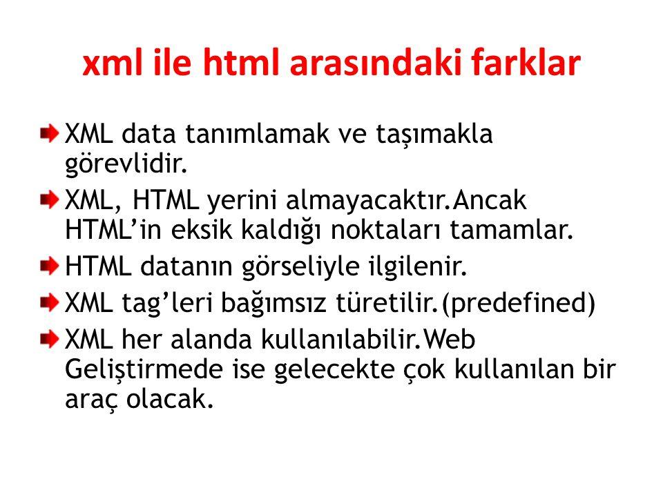 xml ile html arasındaki farklar XML data tanımlamak ve taşımakla görevlidir. XML, HTML yerini almayacaktır.Ancak HTML'in eksik kaldığı noktaları tamam
