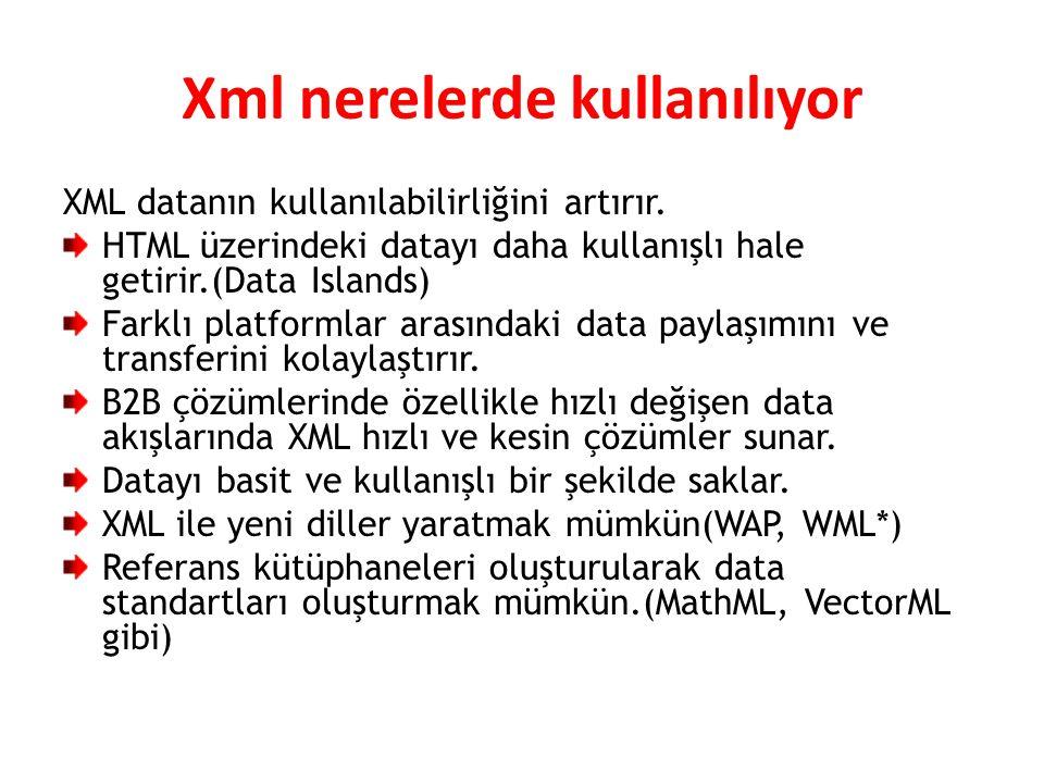 Xml nerelerde kullanılıyor XML datanın kullanılabilirliğini artırır. HTML üzerindeki datayı daha kullanışlı hale getirir.(Data Islands) Farklı platfor