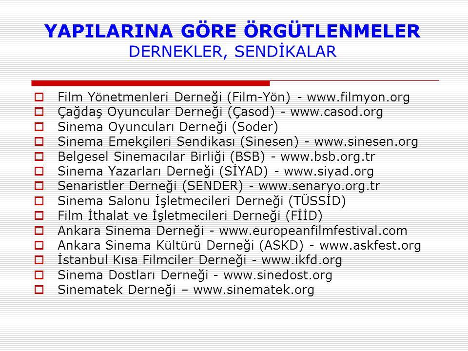 YAPILARINA GÖRE ÖRGÜTLENMELER DERNEKLER, SENDİKALAR  Film Yönetmenleri Derneği (Film-Yön) - www.filmyon.org  Çağdaş Oyuncular Derneği (Çasod) - www.