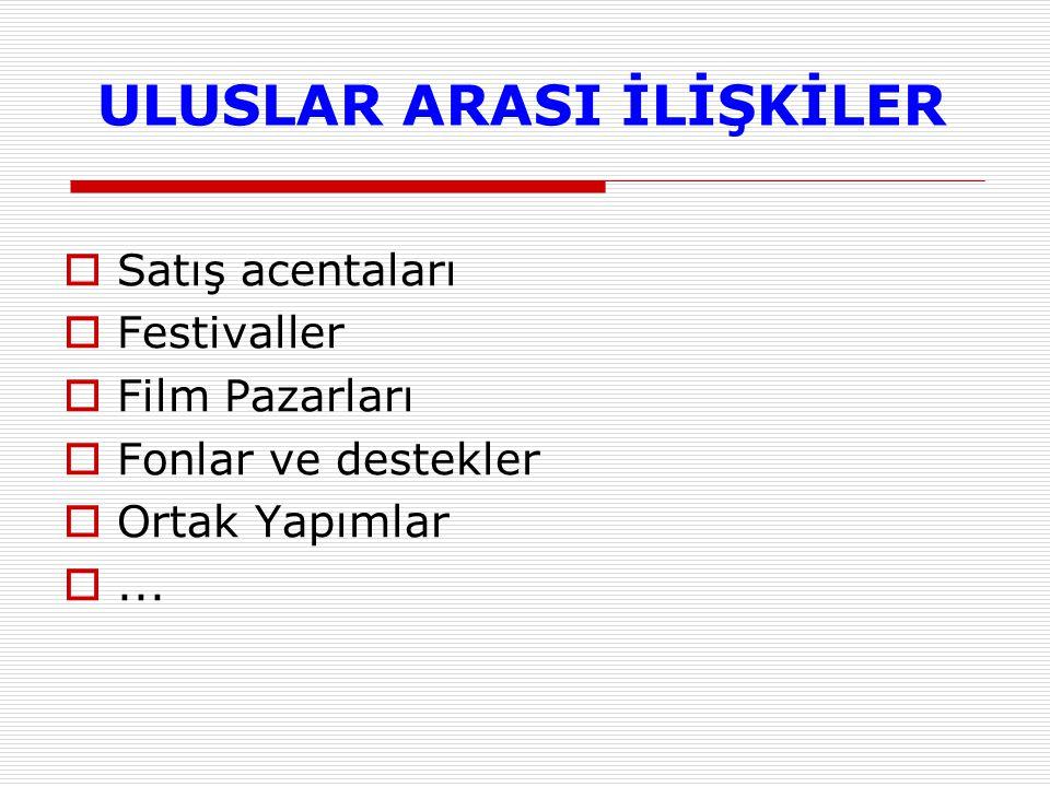 ULUSLAR ARASI İLİŞKİLER  Satış acentaları  Festivaller  Film Pazarları  Fonlar ve destekler  Ortak Yapımlar ...