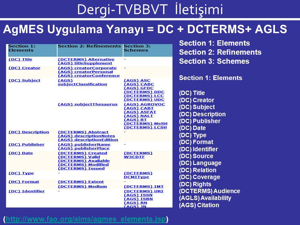Dergi-TVBBVT İletişimi FAO AgMes Application Profile (AgMes AP) Agricultural Document-like Information Objects (DLIO) Standart üstveri belge biçimleri muhtelif biçimlerde uygulanabilir: TVBBVT sitesine gömülü ara yüzler – HTML >>> XML >>> DB TVBBVT deposuna yüklenebilir – XML belgesi – RDF belgesi
