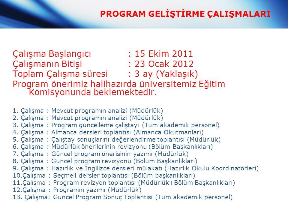 PROGRAM GELİŞTİRME ÇALIŞMALARI Çalışma Başlangıcı: 15 Ekim 2011 Çalışmanın Bitişi: 23 Ocak 2012 Toplam Çalışma süresi: 3 ay (Yaklaşık) Program önerimi