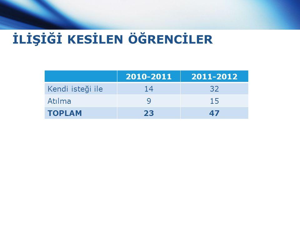 İLİŞİĞİ KESİLEN ÖĞRENCİLER 2010-20112011-2012 Kendi isteği ile1432 Atılma915 TOPLAM2347