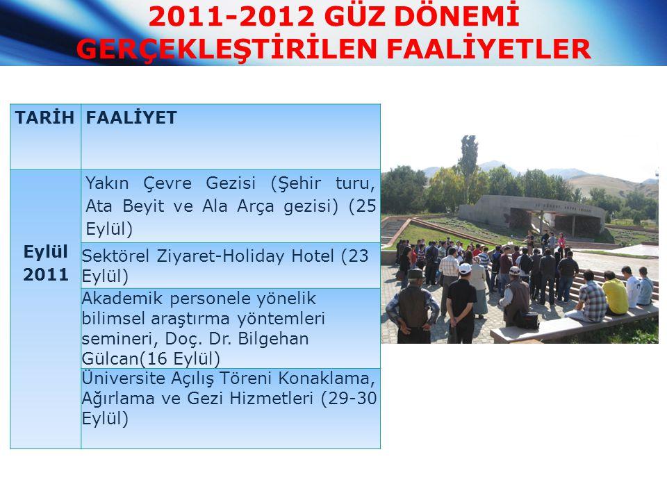 2011-2012 GÜZ DÖNEMİ GERÇEKLEŞTİRİLEN FAALİYETLER TARİHFAALİYET Eylül 2011 Yakın Çevre Gezisi (Şehir turu, Ata Beyit ve Ala Arça gezisi) (25 Eylül) Se