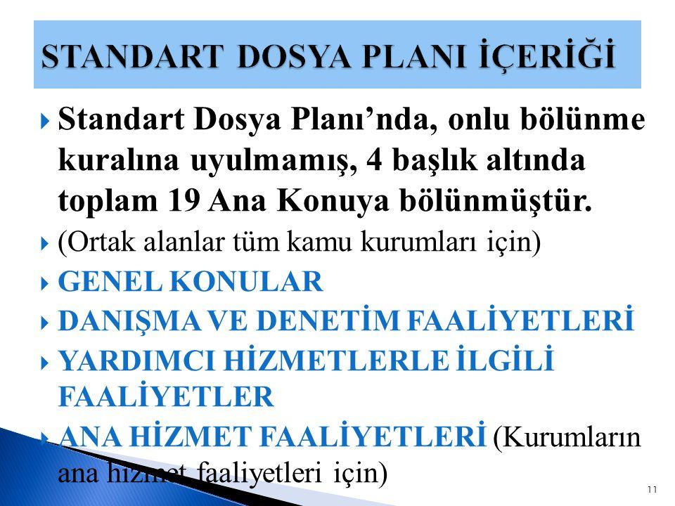  Standart Dosya Planı'nda, onlu bölünme kuralına uyulmamış, 4 başlık altında toplam 19 Ana Konuya bölünmüştür.