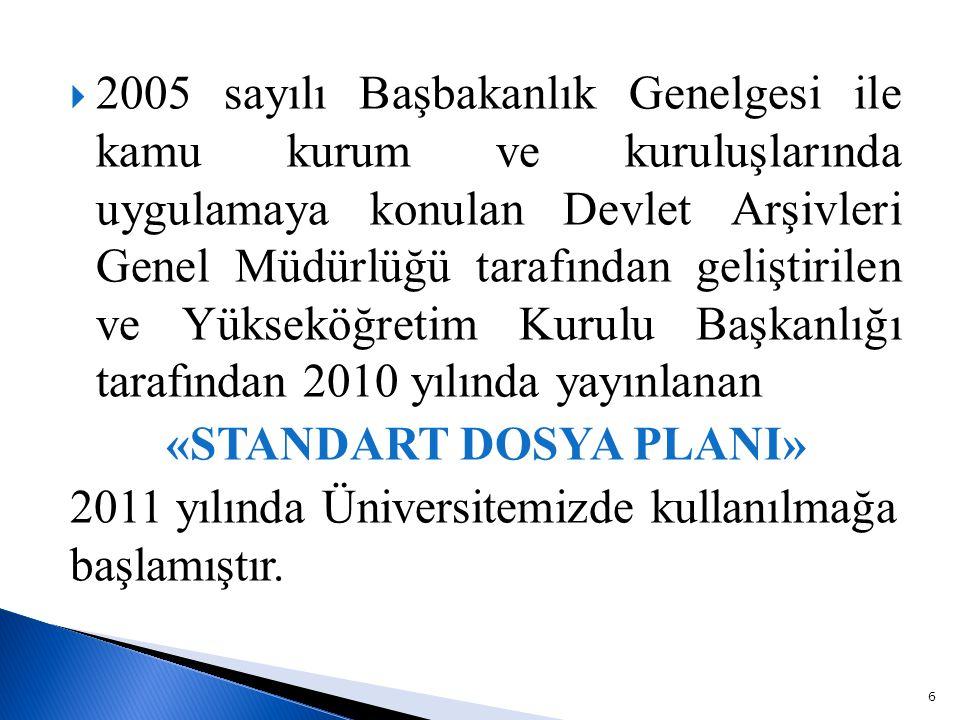  2005 sayılı Başbakanlık Genelgesi ile kamu kurum ve kuruluşlarında uygulamaya konulan Devlet Arşivleri Genel Müdürlüğü tarafından geliştirilen ve Yükseköğretim Kurulu Başkanlığı tarafından 2010 yılında yayınlanan «STANDART DOSYA PLANI» 2011 yılında Üniversitemizde kullanılmağa başlamıştır.