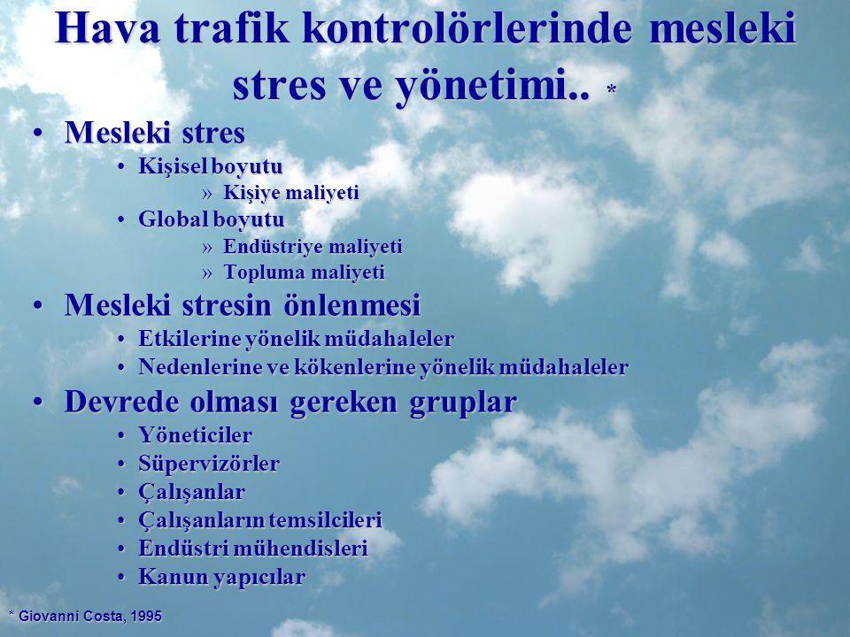 Hava trafik kontrolörlerinde mesleki stres ve yönetimi.. * Mesleki stresMesleki stres Kişisel boyutuKişisel boyutu »Kişiye maliyeti Global boyutuGloba