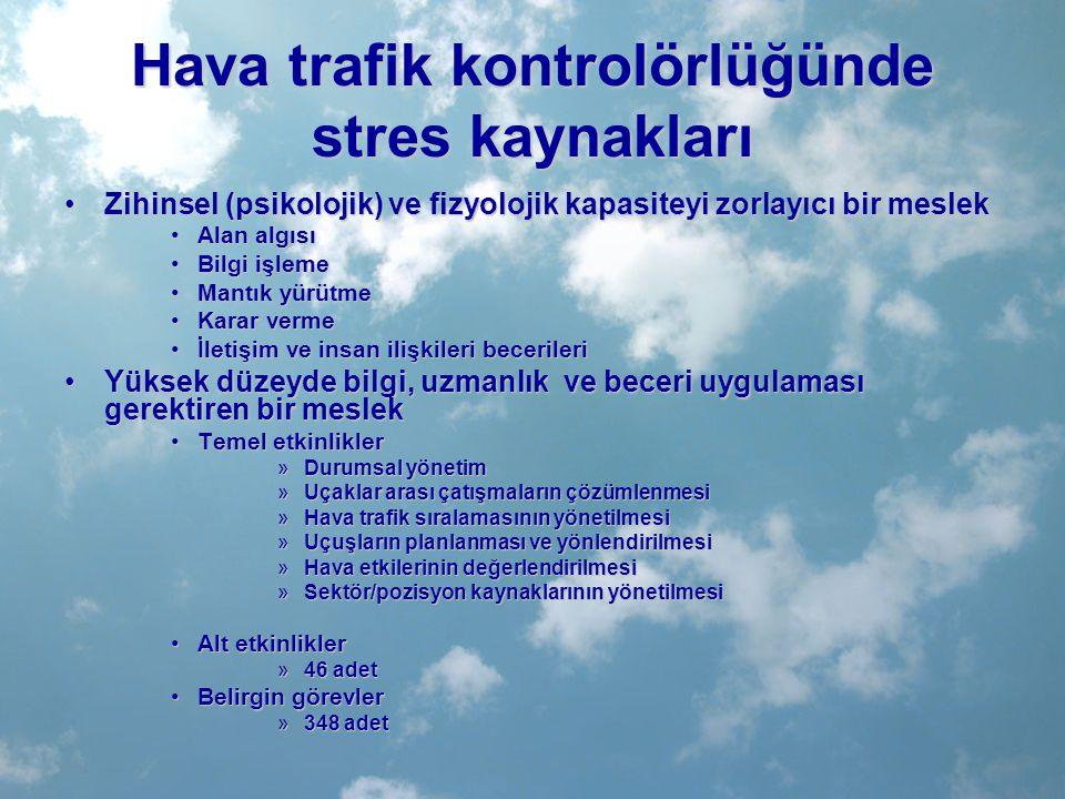 Hava trafik kontrolörlüğünde stres kaynakları Zihinsel (psikolojik) ve fizyolojik kapasiteyi zorlayıcı bir meslekZihinsel (psikolojik) ve fizyolojik k