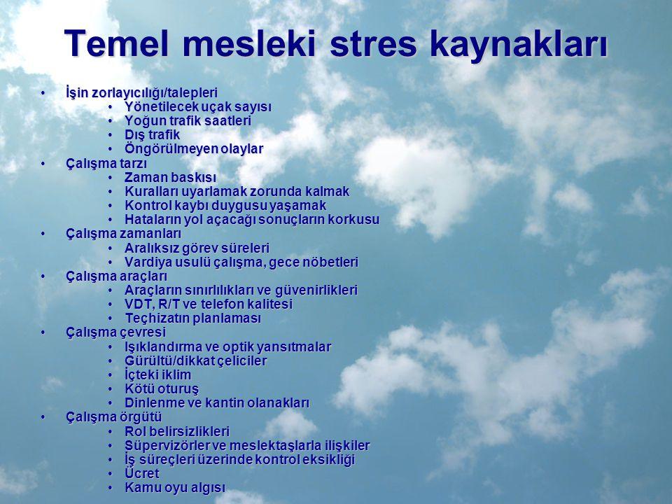 Temel mesleki stres kaynakları İşin zorlayıcılığı/talepleriİşin zorlayıcılığı/talepleri Yönetilecek uçak sayısıYönetilecek uçak sayısı Yoğun trafik sa