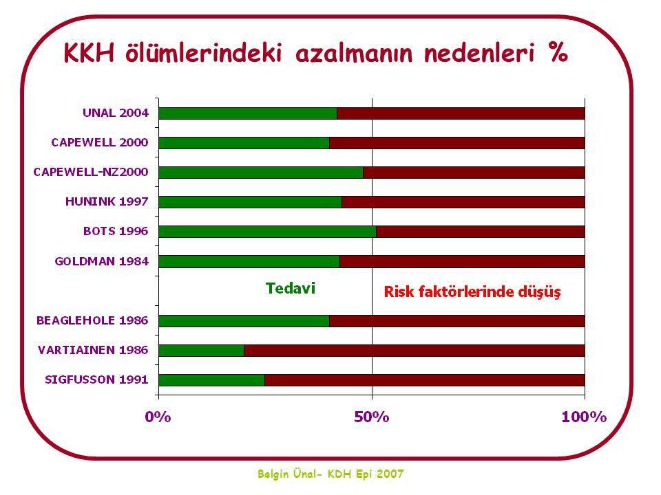 Belgin Ünal- KDH Epi 2007 KKH ölümlerindeki azalmanın nedenleri %
