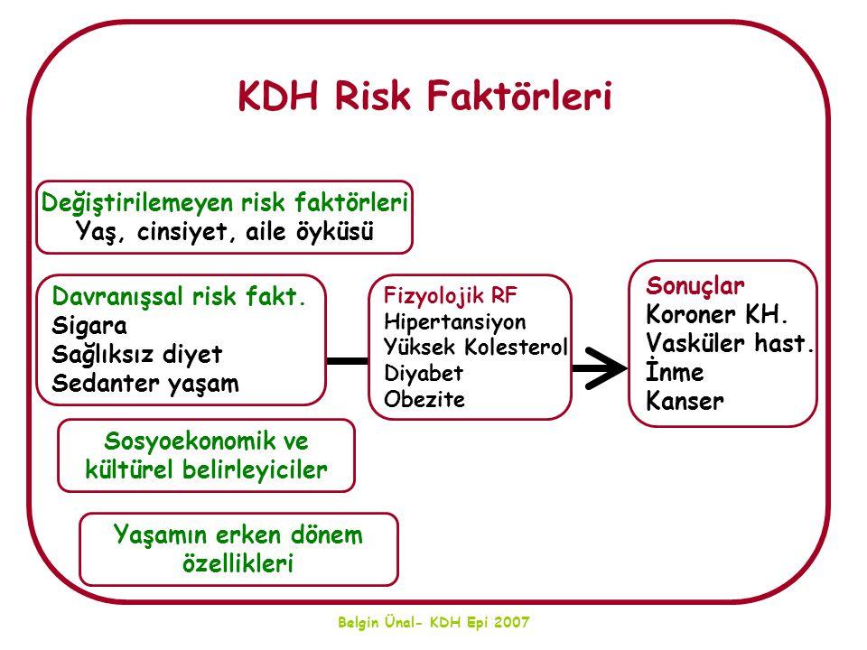 Belgin Ünal- KDH Epi 2007 Bireyin KKH Riskinin belirlenmesi oFramingham Çalışmasından elde edilen regresyon eşitliği kullanılarak bireyin 10 yıl içinde KKH geçirme riski tahmin edilebilir oYaş, oCinsiyet, oTotal kolesterol, oHDL kolesterol, oKan basıncı ve oSigara içme durumu Risk %10 un üzerindeyse uygun tedavi önerilir