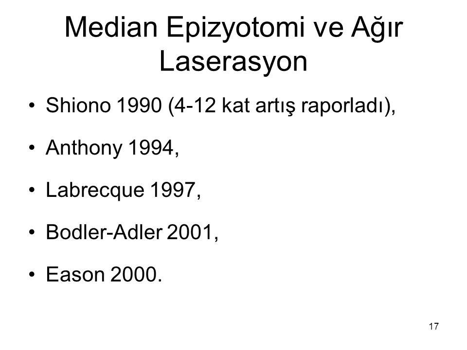 Median Epizyotomi ve Ağır Laserasyon Shiono 1990 (4-12 kat artış raporladı), Anthony 1994, Labrecque 1997, Bodler-Adler 2001, Eason 2000. 17