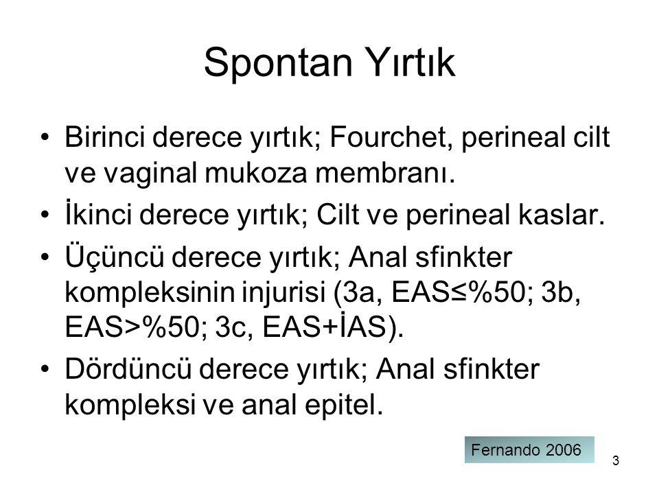 Spontan Yırtık Birinci derece yırtık; Fourchet, perineal cilt ve vaginal mukoza membranı. İkinci derece yırtık; Cilt ve perineal kaslar. Üçüncü derece