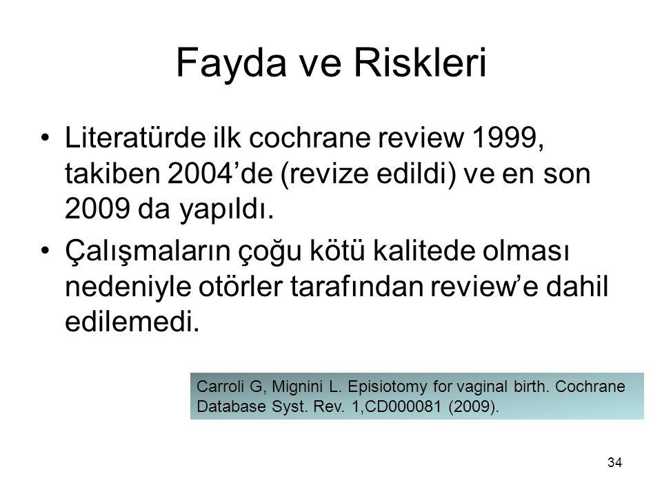 Fayda ve Riskleri Literatürde ilk cochrane review 1999, takiben 2004'de (revize edildi) ve en son 2009 da yapıldı. Çalışmaların çoğu kötü kalitede olm