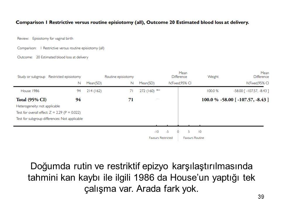 Doğumda rutin ve restriktif epizyo karşılaştırılmasında tahmini kan kaybı ile ilgili 1986 da House'un yaptığı tek çalışma var. Arada fark yok. 39