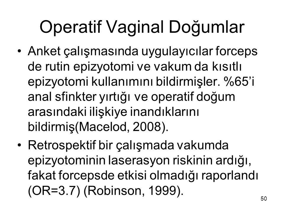 Operatif Vaginal Doğumlar Anket çalışmasında uygulayıcılar forceps de rutin epizyotomi ve vakum da kısıtlı epizyotomi kullanımını bildirmişler. %65'i