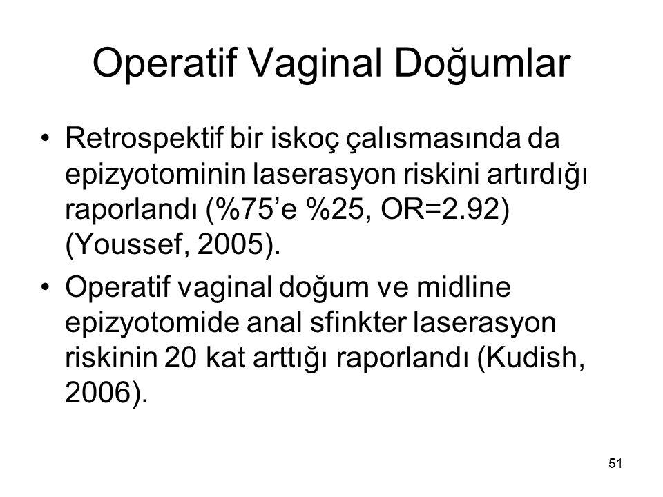 Operatif Vaginal Doğumlar Retrospektif bir iskoç çalısmasında da epizyotominin laserasyon riskini artırdığı raporlandı (%75'e %25, OR=2.92) (Youssef,