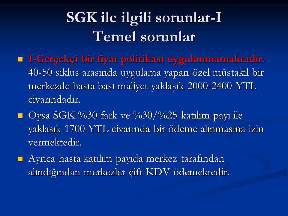 SGK ile ilgili sorunlar-I Temel sorunlar 1-Gerçekçi bir fiyat politikası uygulanmamaktadır. 40-50 siklus arasında uygulama yapan özel müstakil bir mer