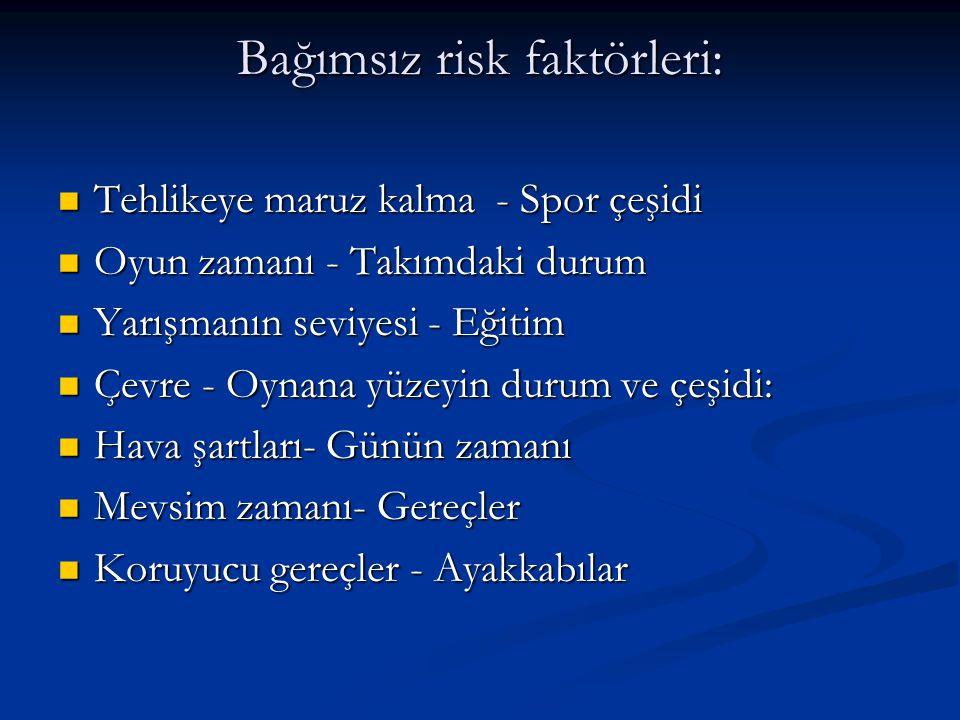 Bağımsız risk faktörleri: Tehlikeye maruz kalma - Spor çeşidi Tehlikeye maruz kalma - Spor çeşidi Oyun zamanı - Takımdaki durum Oyun zamanı - Takımdak