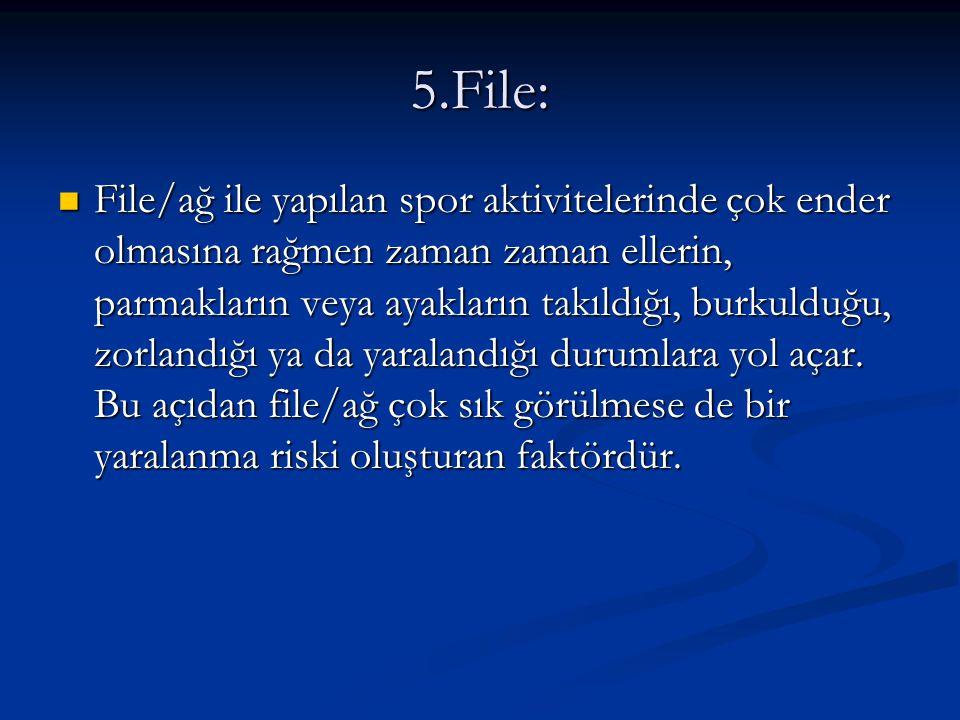 5.File: File/ağ ile yapılan spor aktivitelerinde çok ender olmasına rağmen zaman zaman ellerin, parmakların veya ayakların takıldığı, burkulduğu, zorl