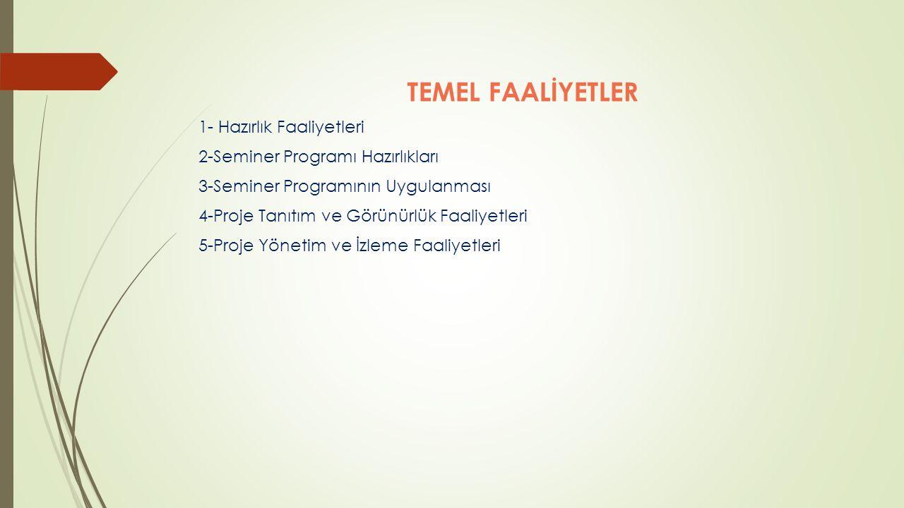 TEMEL FAALİYETLER 1- Hazırlık Faaliyetleri 2-Seminer Programı Hazırlıkları 3-Seminer Programının Uygulanması 4-Proje Tanıtım ve Görünürlük Faaliyetler