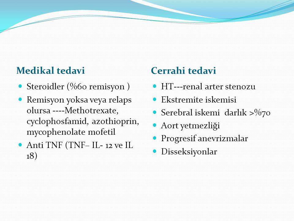 Medikal tedavi Cerrahi tedavi Steroidler (%60 remisyon ) Remisyon yoksa veya relaps olursa ----Methotrexate, cyclophosfamid, azothioprin, mycophenolat