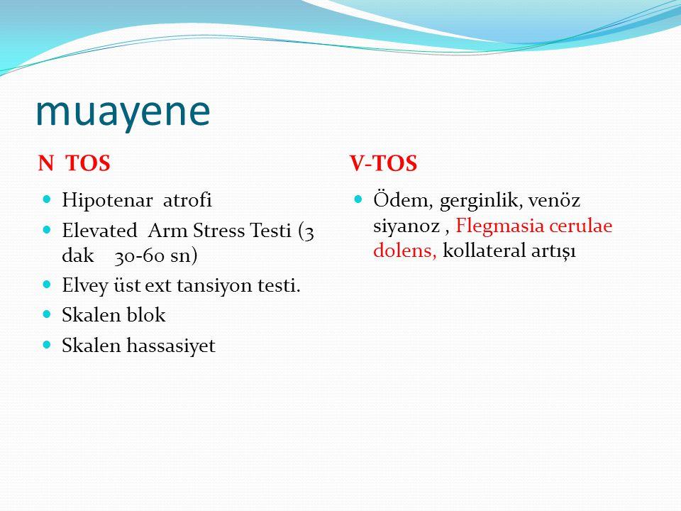 muayene N TOS V-TOS Hipotenar atrofi Elevated Arm Stress Testi (3 dak 30-60 sn) Elvey üst ext tansiyon testi. Skalen blok Skalen hassasiyet Ödem, gerg