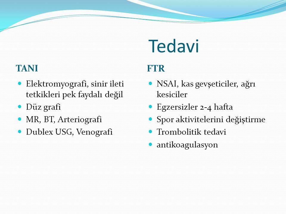 Tedavi TANI FTR Elektromyografi, sinir ileti tetkikleri pek faydalı değil Düz grafi MR, BT, Arteriografi Dublex USG, Venografi NSAI, kas gevşeticiler,