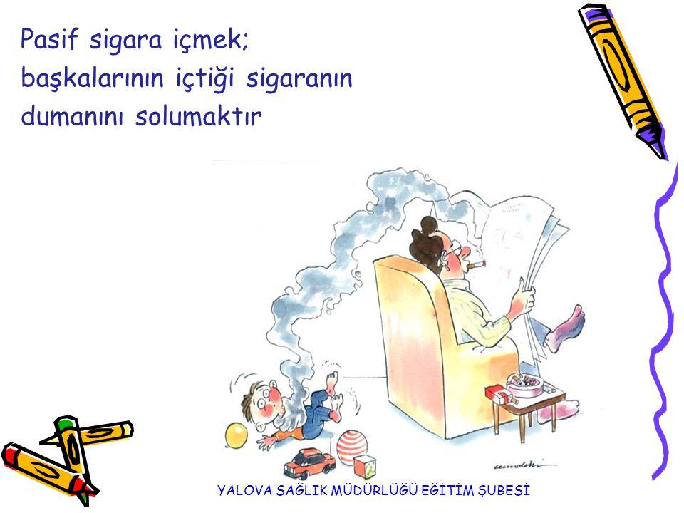 YALOVA SAĞLIK MÜDÜRLÜĞÜ EĞİTİM ŞUBESİ Pasif sigara içmek; başkalarının içtiği sigaranın dumanını solumaktır
